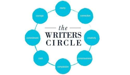 Writers Circle - Meeting